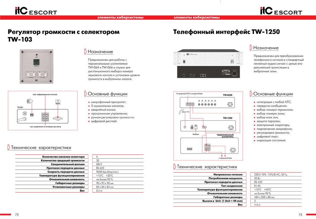 ITC Escort. Дизайн и верстка каталога ITC Escort