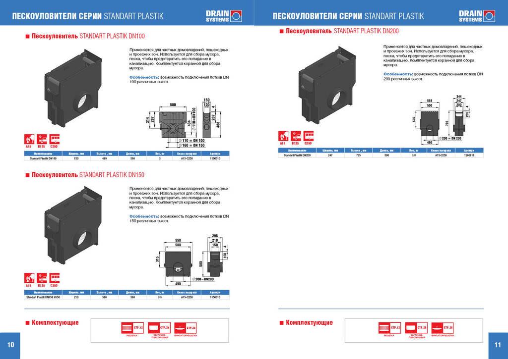 Drain Systems. Дизайн каталога продукции