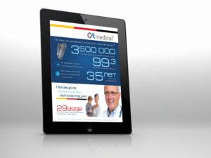 Дизайн рассылки для клиентов компании OT Medical